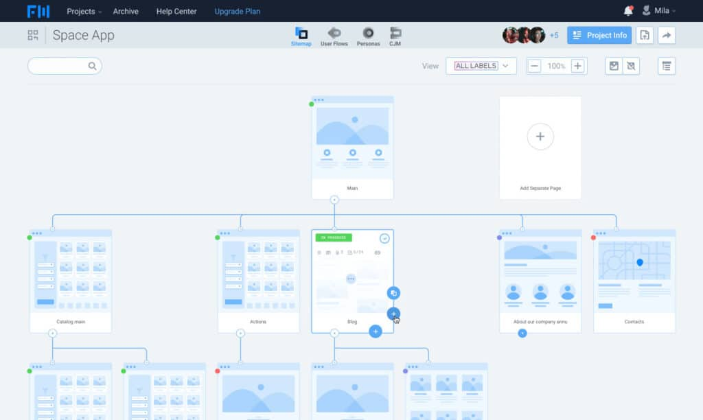 Sitemap via FlowMapp
